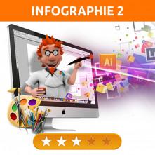 Graphisme création fichier médian - Gizeh
